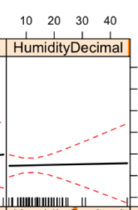 humidity-decimal-1