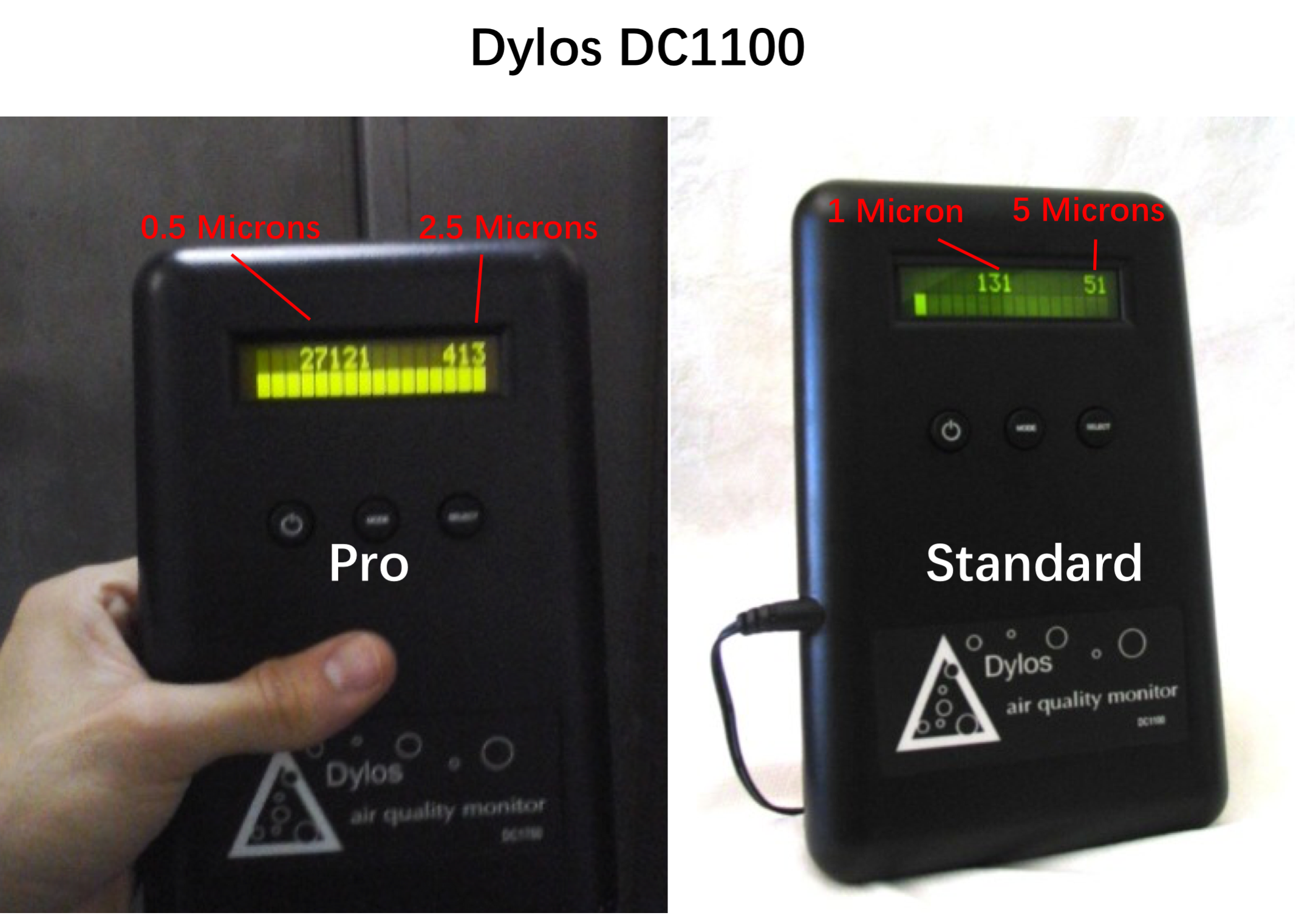 Dylos air quality monitor pro DC1100