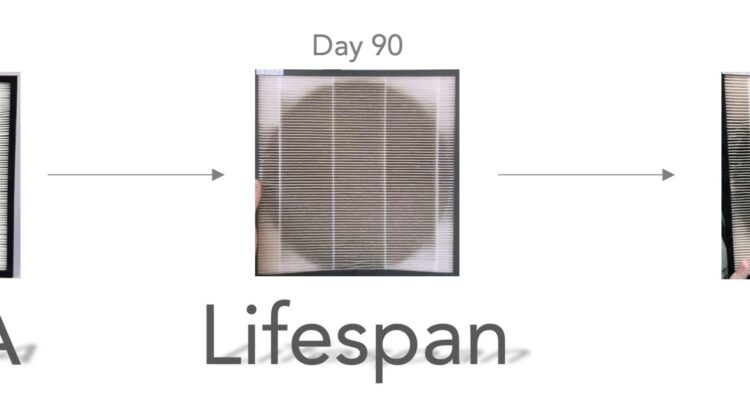 HEPA Lifespan Test Filter Air Purifier
