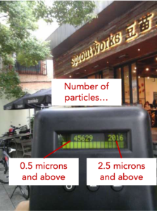 Dylos Particle Counter