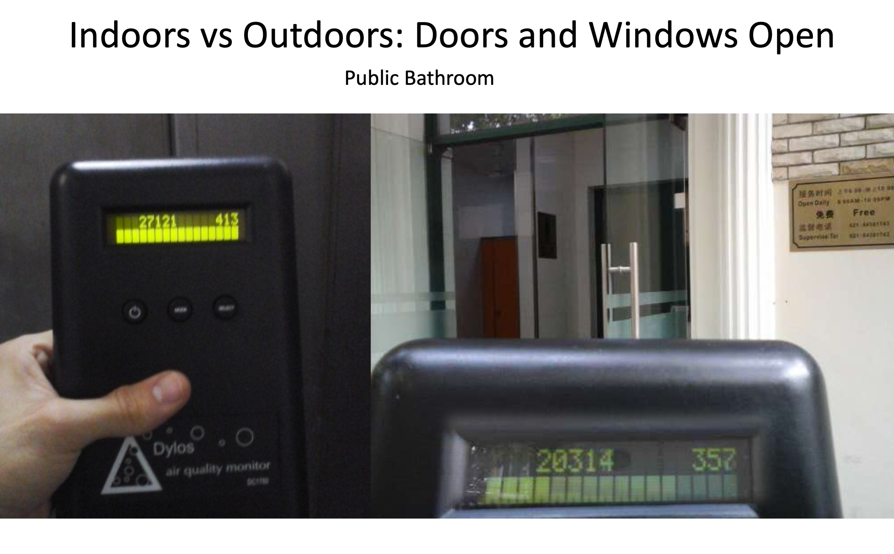 Shanghai Indoor Outdoor Air Quality Test Microns