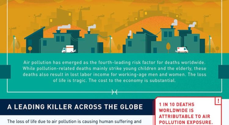 the consequences of air pollution in the modern world 2016-06-09 this report provides a comprehensive assessment of the economic consequences of outdoor air  consequences of outdoor air pollution for  outdoor air pollution kills more than 3 million people across the world.