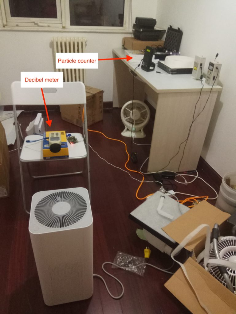 xiaomi mi air pollution test Room