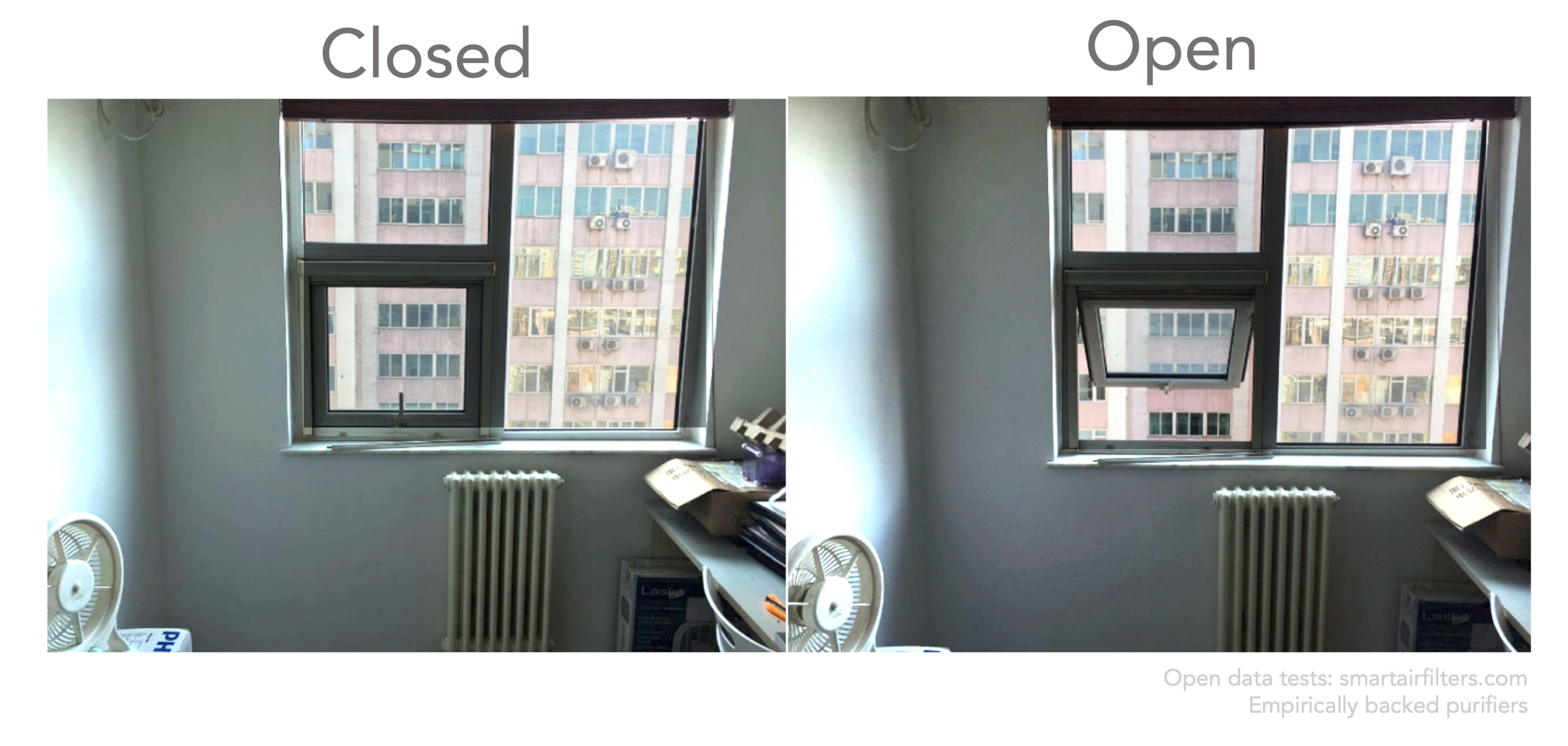 Window Open Closed Purifier Pollution