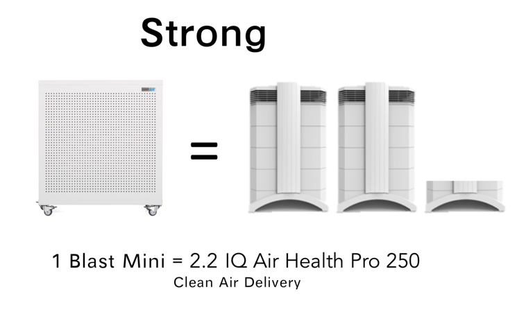 Blast Mini and IQ Air Health Pro comparison