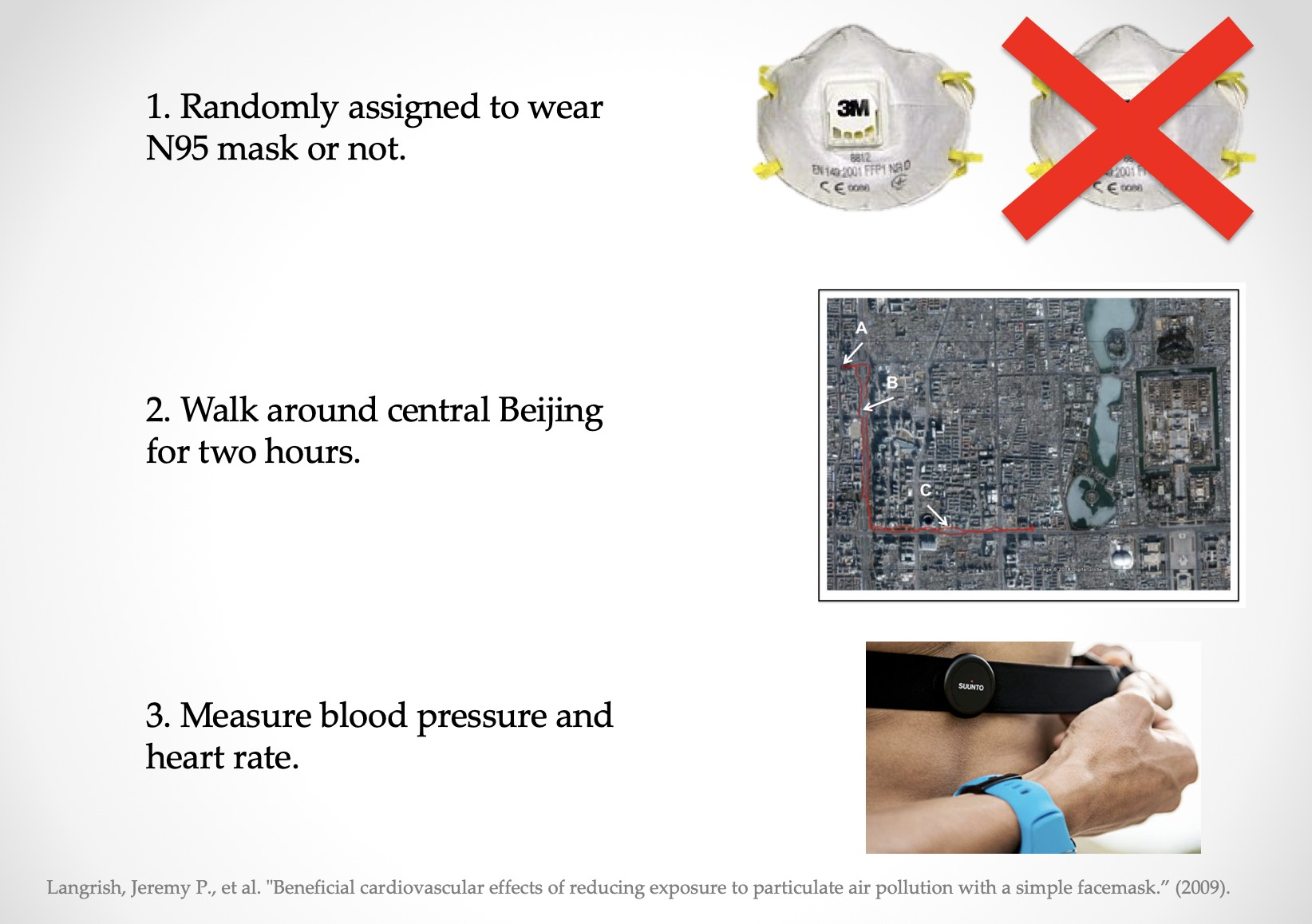 Pollution mask health blood pressure study