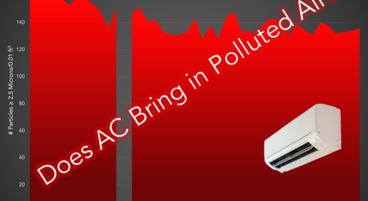 Does AC Bring in Air Pollution Test