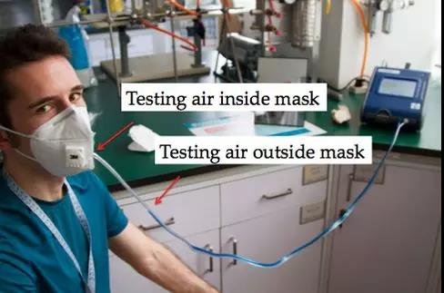 Air pollution mask test method