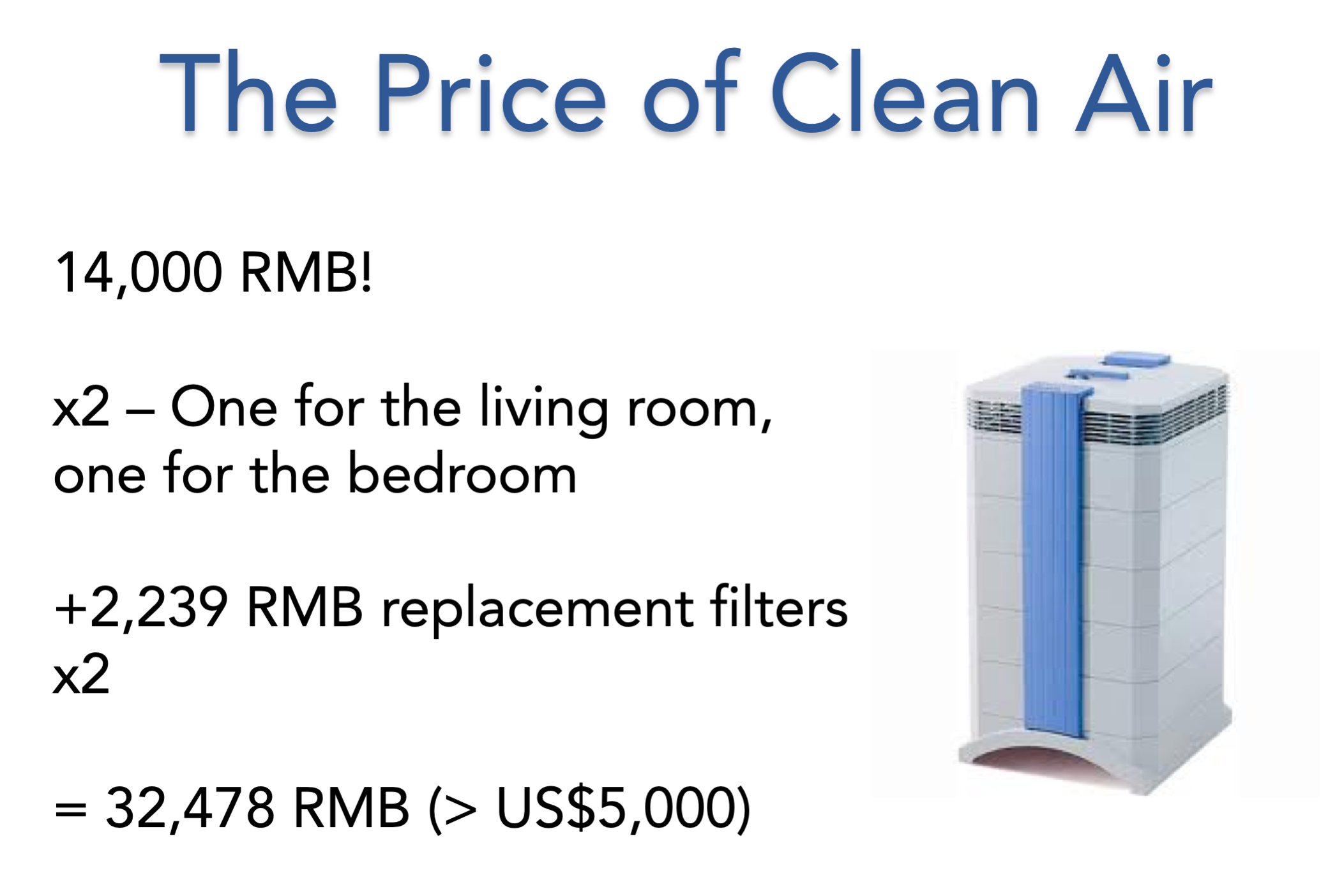 Air purifier price expensive