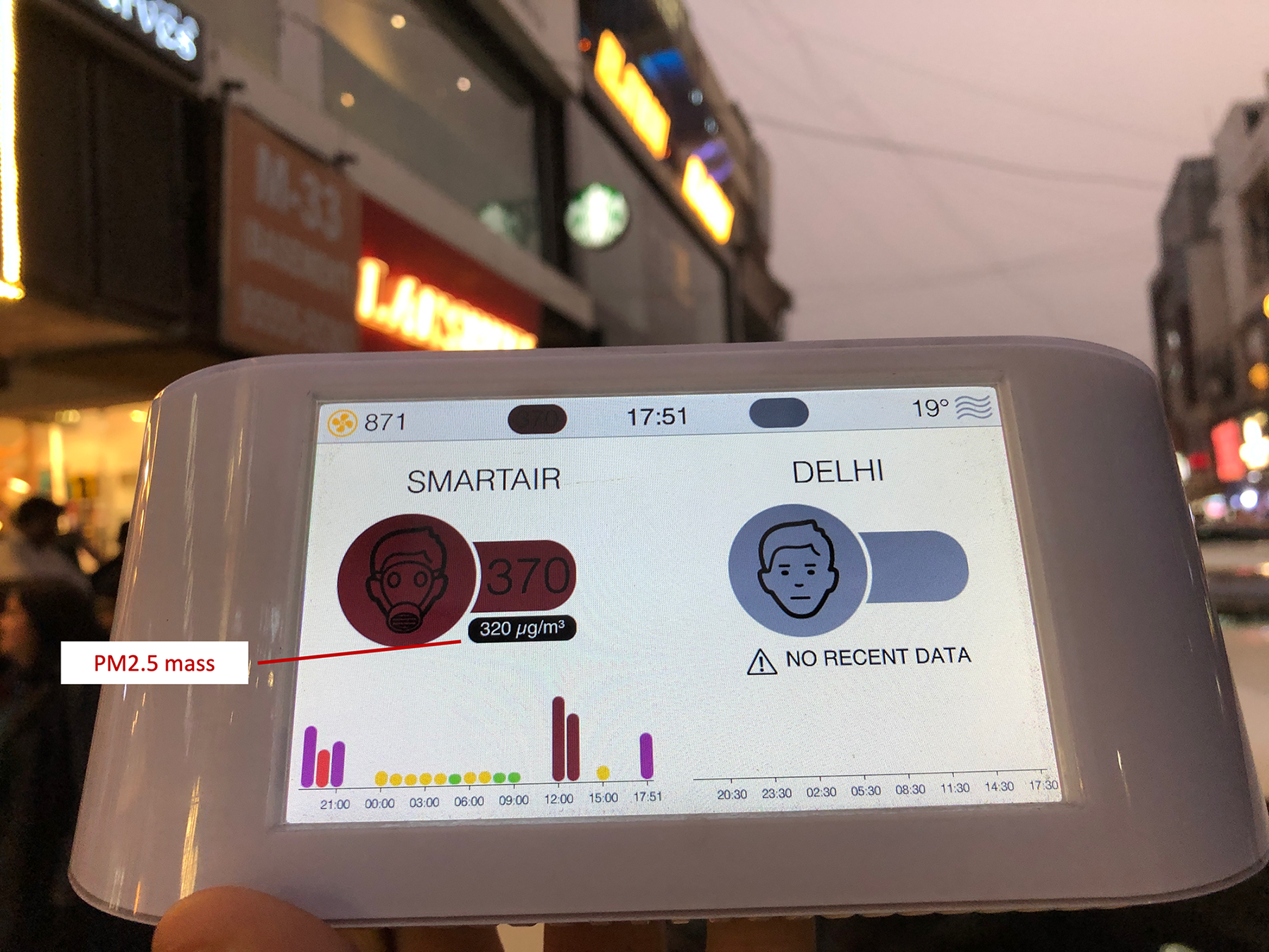 Greater Kailish, Delhi outdoor air PM2.5 pollution