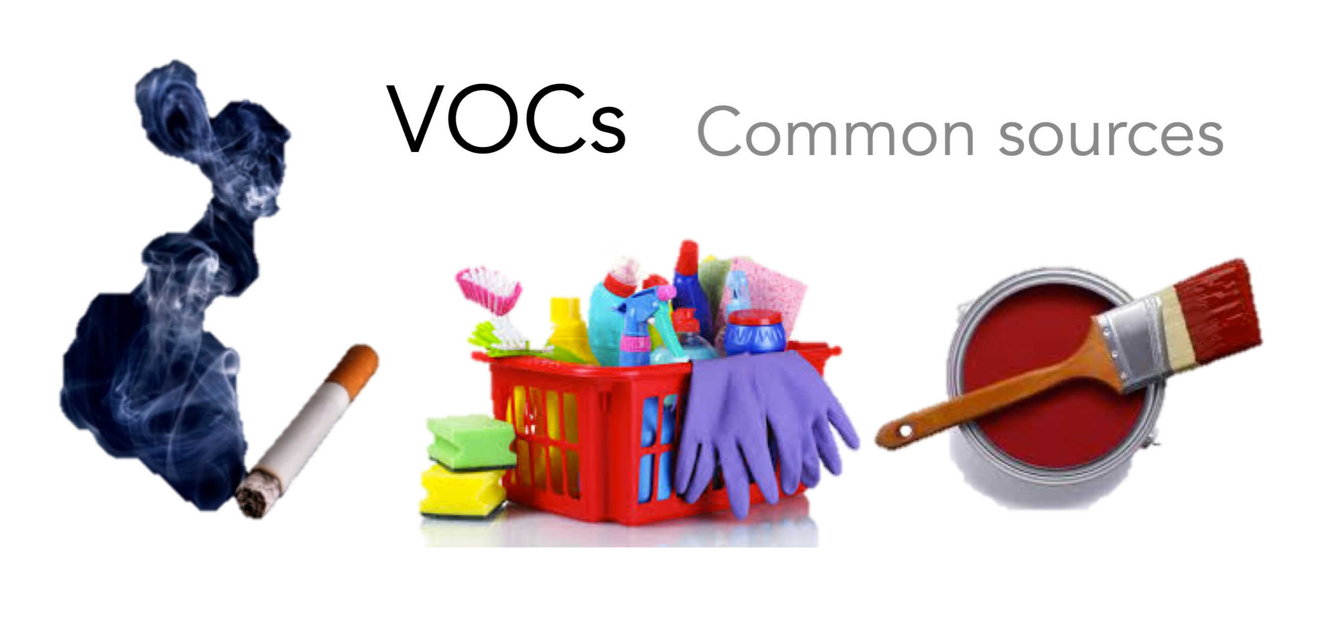VOCs Common Sources