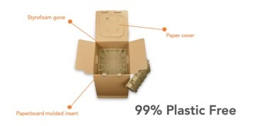Sqair 99% plastic free Packaging