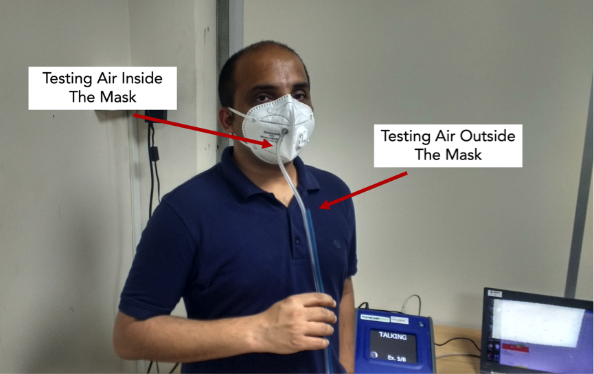 Mask fit test India N95