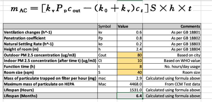 CCM HEPA Lifespan Calculation Formula