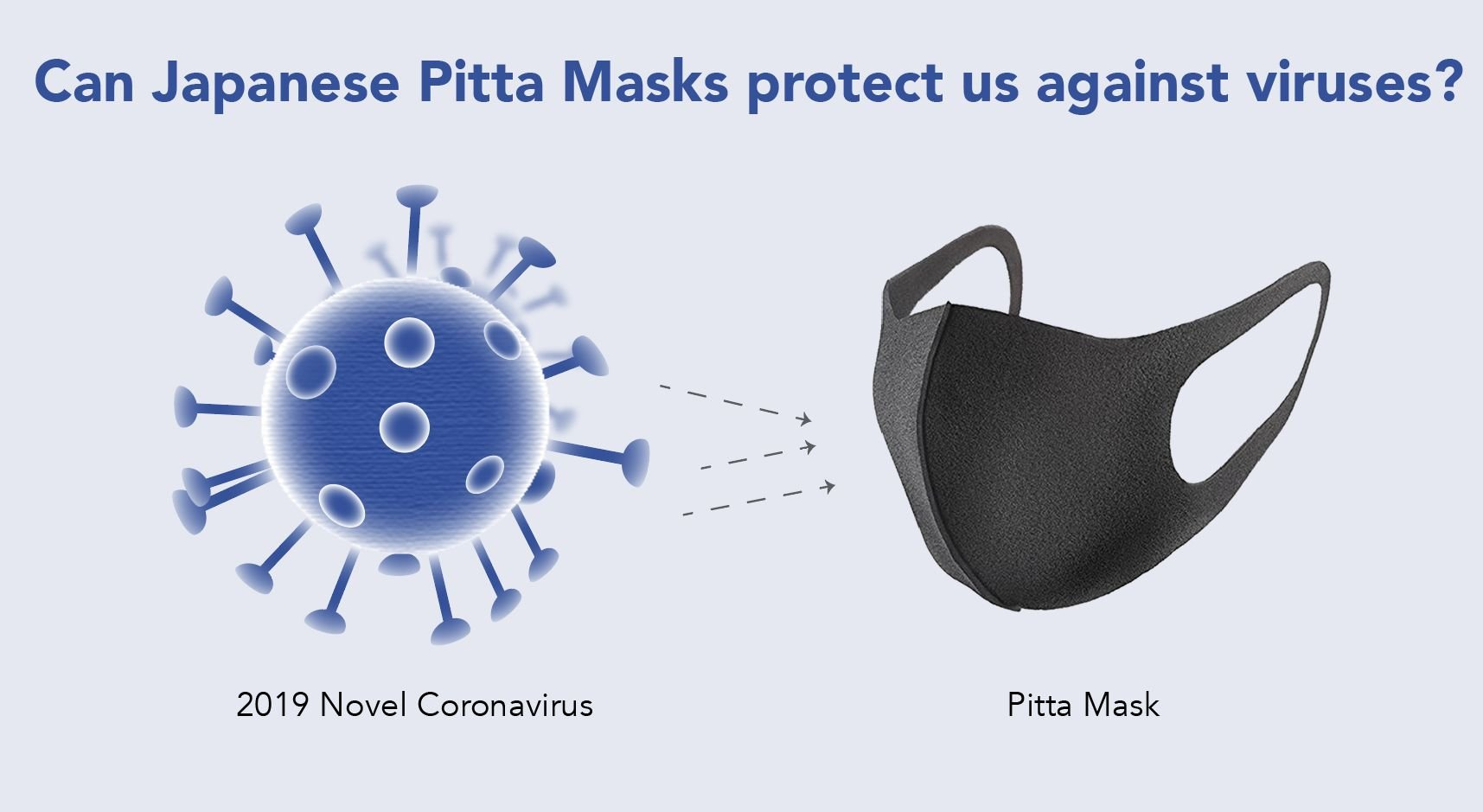 virus blocking mask