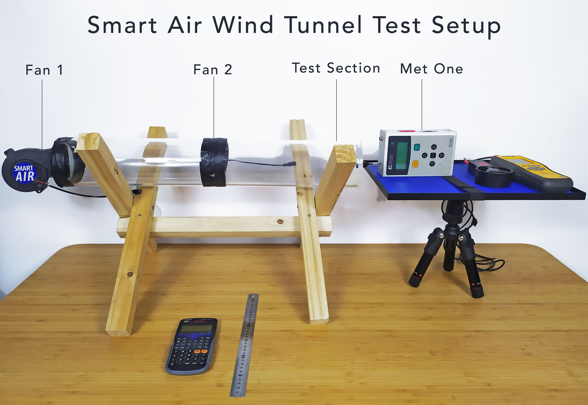 N95 Washing Test Setup Wind tunnel