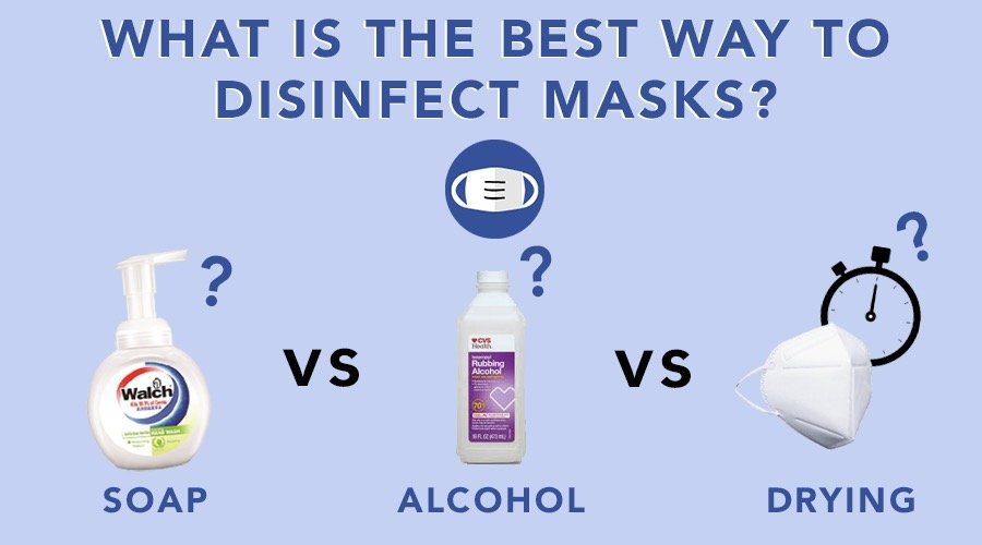 Disinfect N95 mask wash alcohol viruses