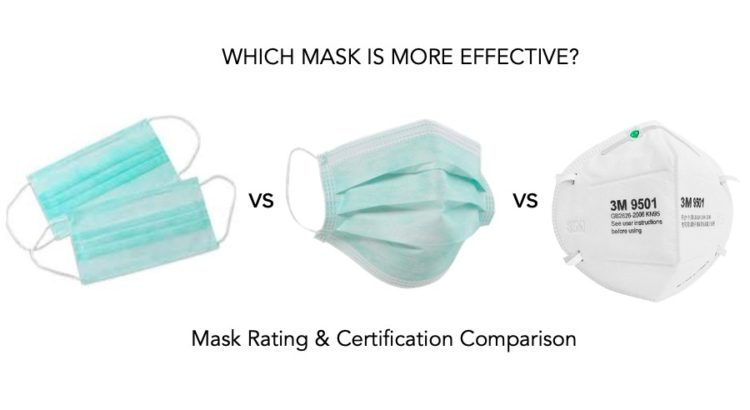 masque ffp3 medical coronavirus