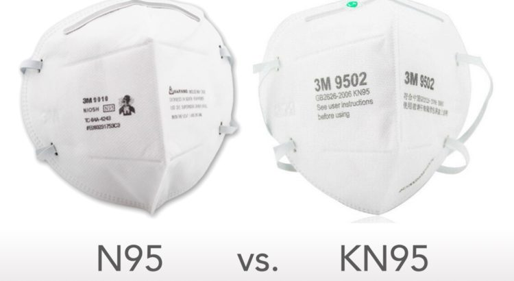 N95 vs KN95 Masks Differences