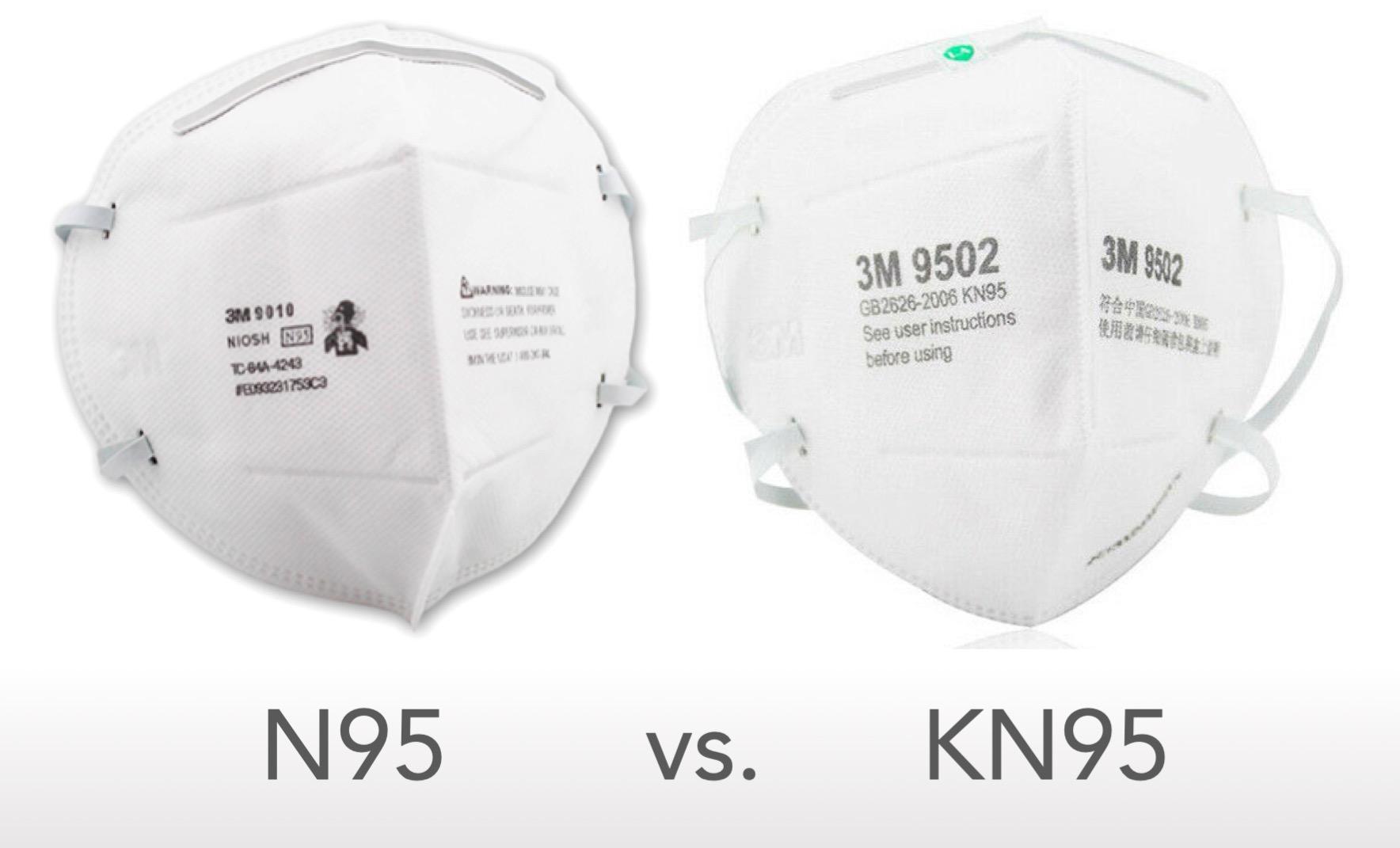 Wholesale Kn95 Mask ,