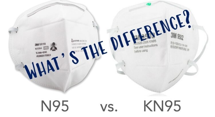 N95 versus KN95 Mask Difference Standards