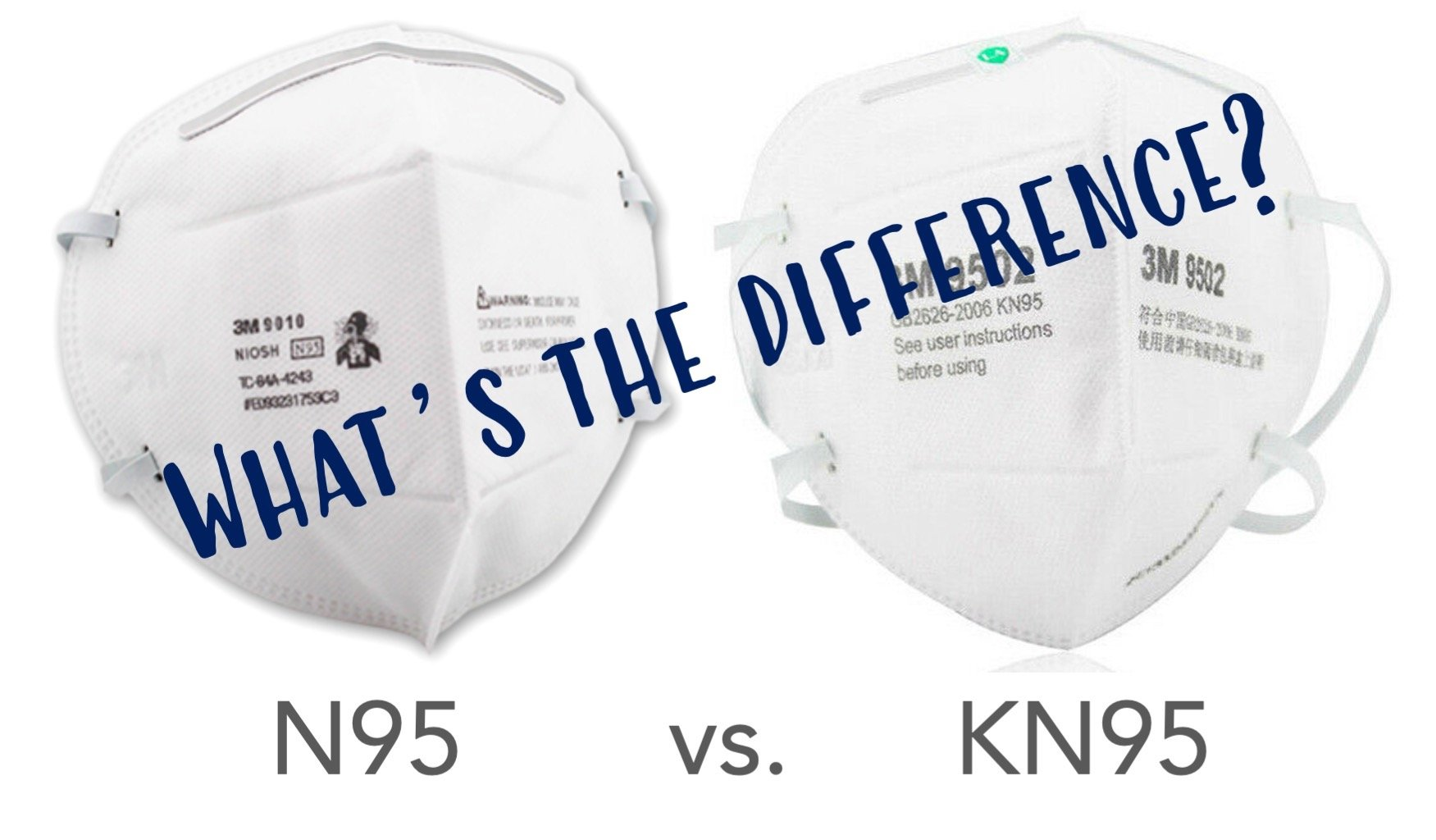 What's The Difference Between N95 and KN95 Masks? - Smart Air