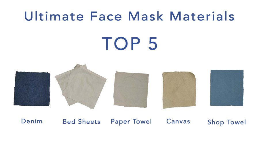 Ultimate homemade face mask materials denim bed sheet paper towel shop towel