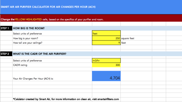 How to Calculate Air Changes Per Hour (ACH) and CADR
