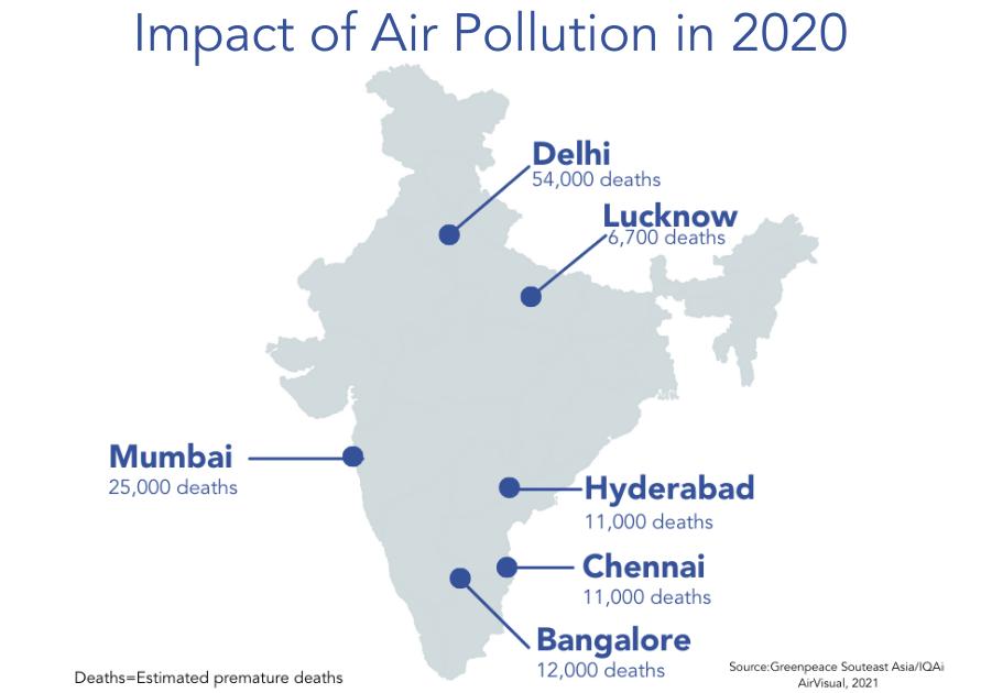 Indian Air Pollution
