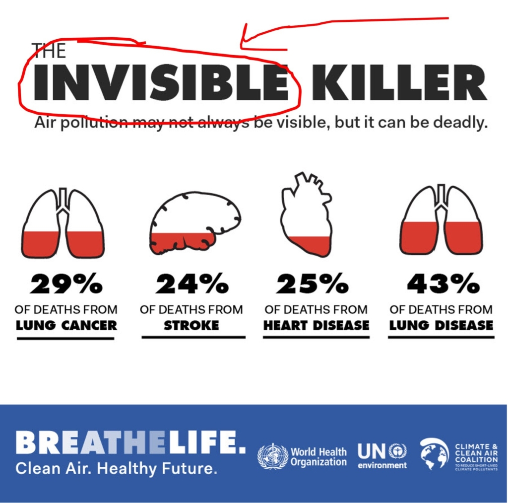 air pollution is invisible