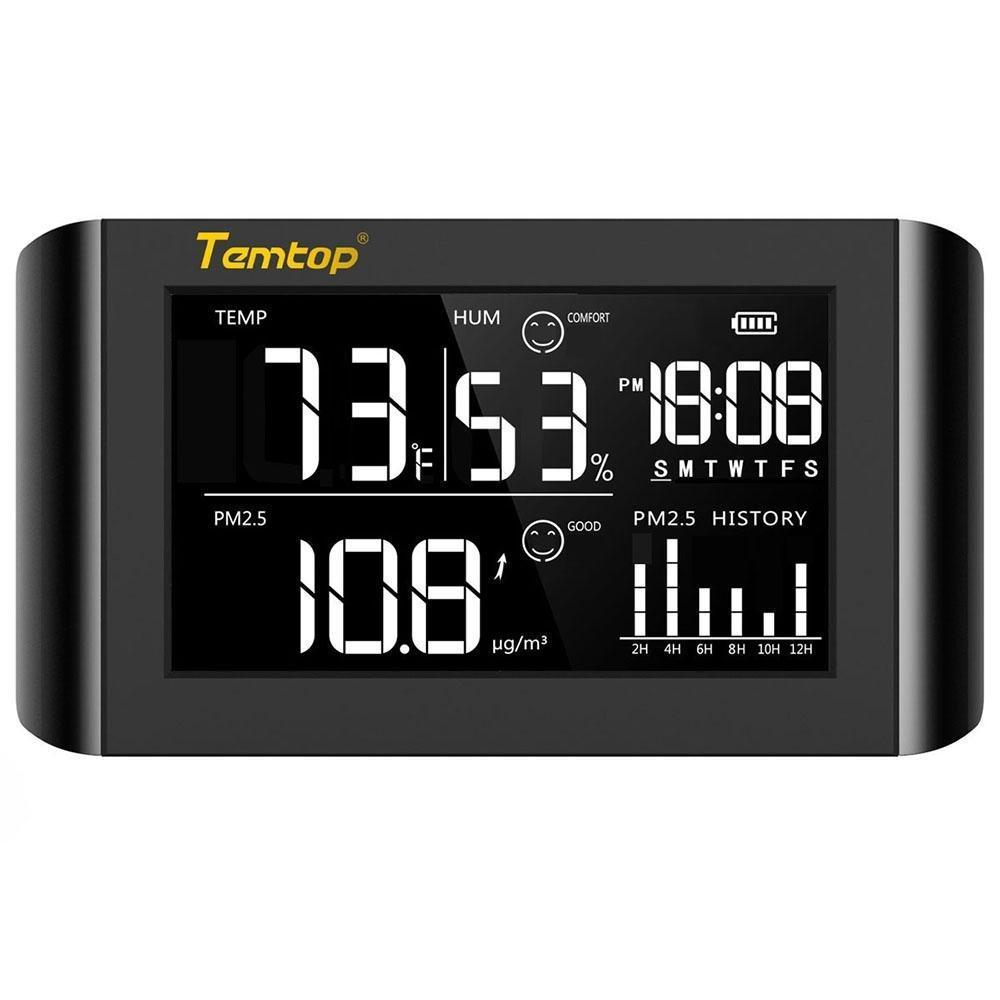 Air Quality Monitor Rankings: Elitech Temtop P20