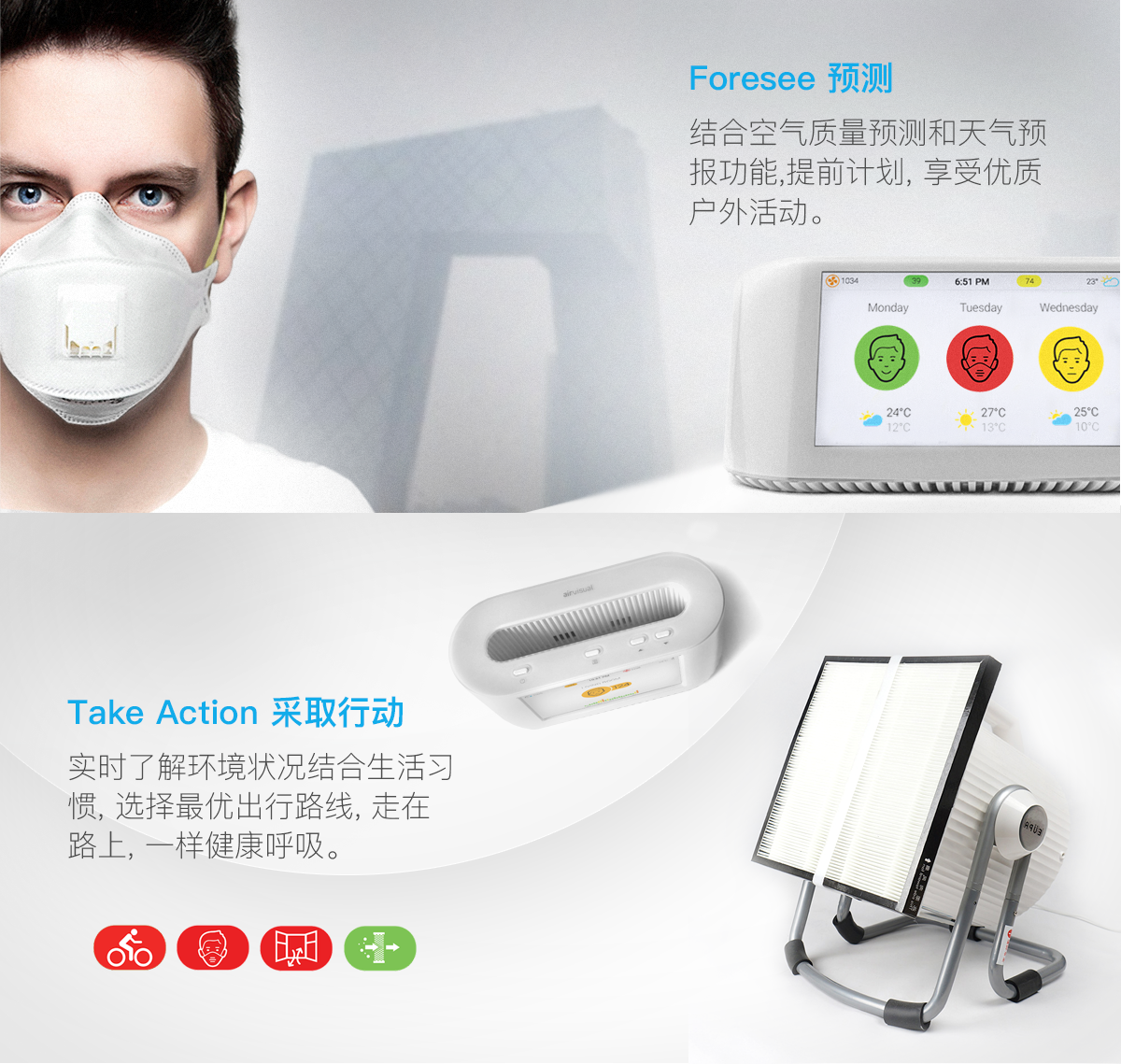 AirVisual Pro Air Pollution Monitor Mask Smart Air purifier