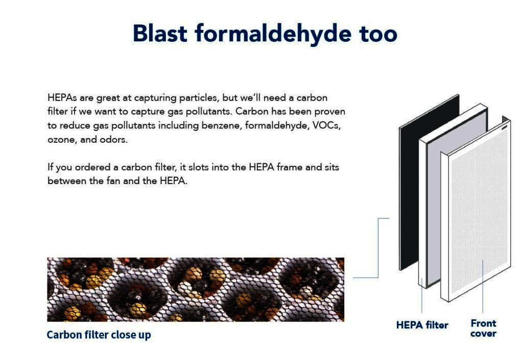 HEPA with Carbon filter benzene formaldehyde VOCs ozone odors