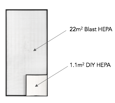 Blast HEPA Filter surface area