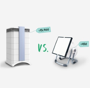 Air purifier product comparison test