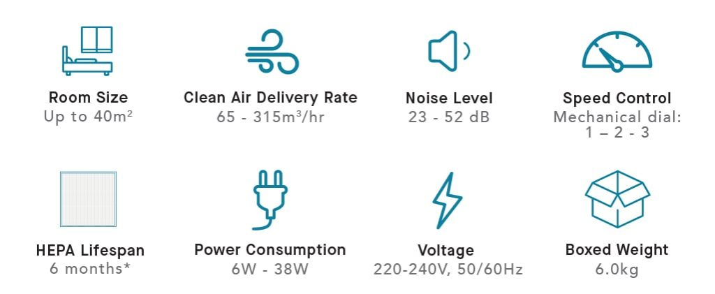 Smart Air Sqair air purifier specifications