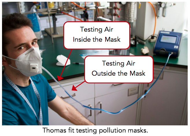 Thomas fit testing pollution masks